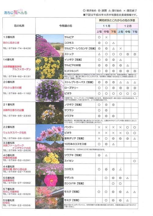 あわじ花へんろ 2014年11月号2ページ