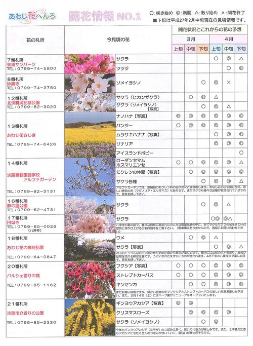 あわじ花へんろ 2015年3月号2ページ