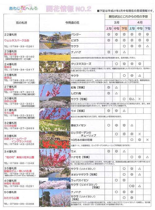 あわじ花へんろ 2015年3月号3ページ