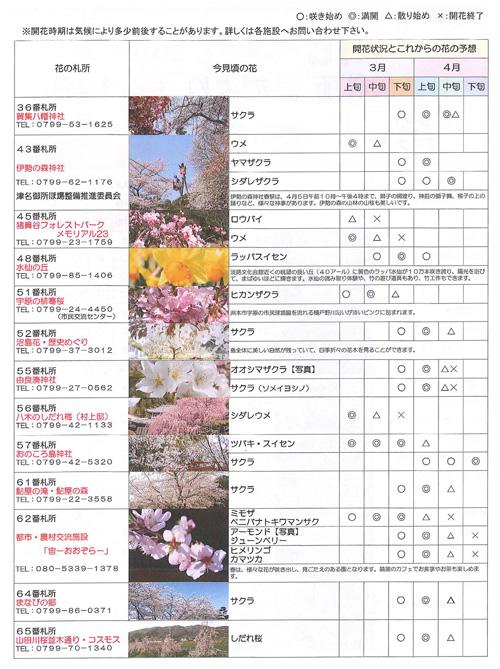 あわじ花へんろ 2015年3月号4ページ