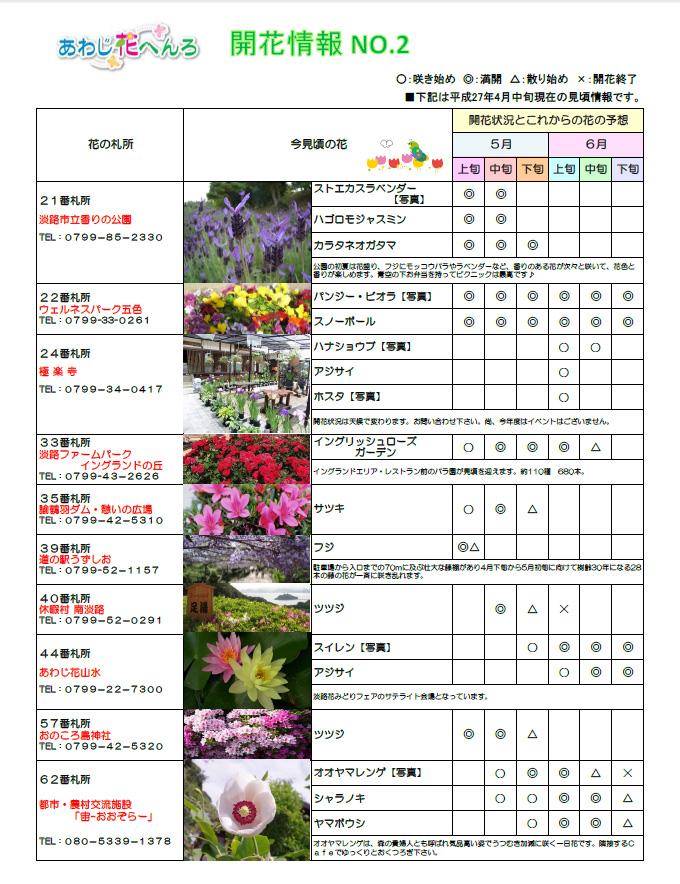 あわじ花へんろ 2015年5月号3ページ